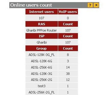 Online Users Count's Table in Home Page1.jpg